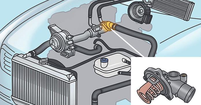 termostat arızası durumunda kontrol yapın